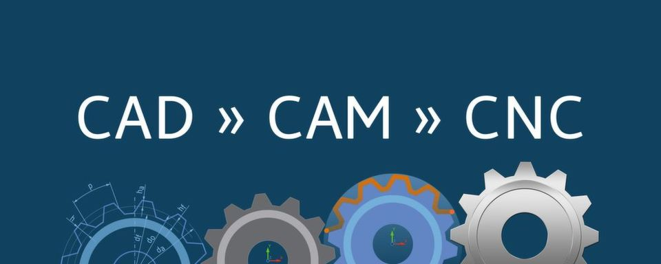 CAD/CAM is a central part of the industry. Here is a basic introduction (refresher) to the topic.