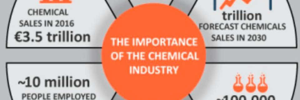 Digitalization Conquers Global Chemical Sales, Are You Ready?