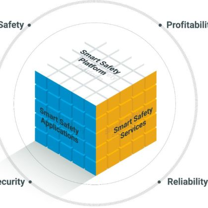 Functional Safety from the Core to the Edge