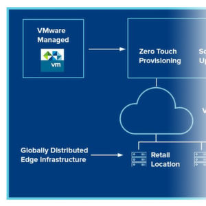 VMware Cloud on Dell EMC läuft lokal