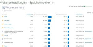 Speicherverbrauch in OneDrive for Business analysieren.