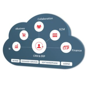 Step Ahead liefert ERP per Azure Cloud