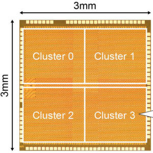 Embedded-KI mit 8,8 TOPS/W dank neuer Processing-in-Memory-Architektur