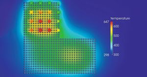 Simulation of the thermal during USP multibeam processing.
