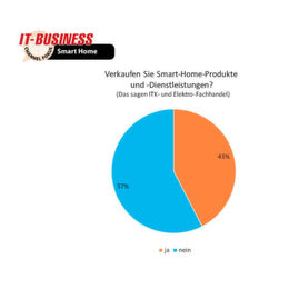 IT-BUSINESS-Panel: Smart Home