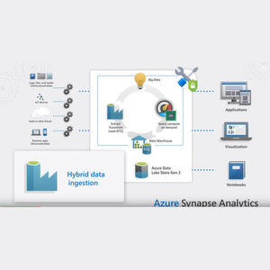 Azure Synapse Analytics – das SQL Data Warehouse der nächsten Generation