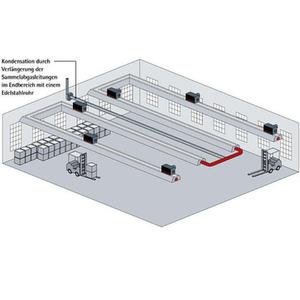 Ein Edelstahlrohr (Bildmitte) verlängert die Sammel-Abgasleitungen und lässt den Wasserdampf im Abgas kondensieren. Bild: Vacurant