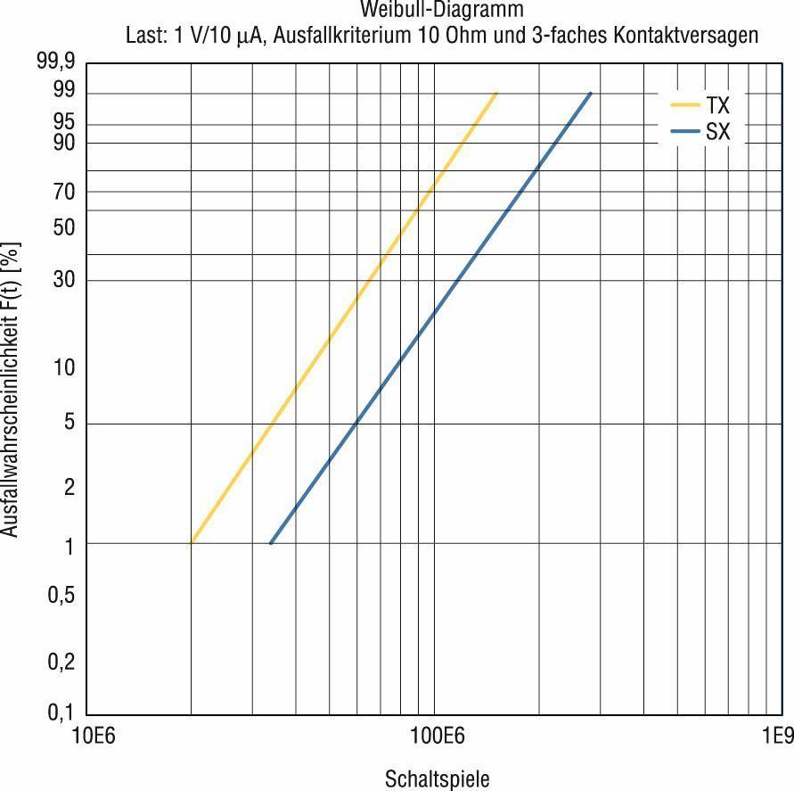 Niedlich Diagramm Der Hausverkabelung Bilder - Elektrische ...