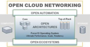 Mit Open Cloud Networking will Force10 im Core- und Top-of-the-Rack-Switching-Bereich die RZ-Netzwerkstrukturen revolutionieren