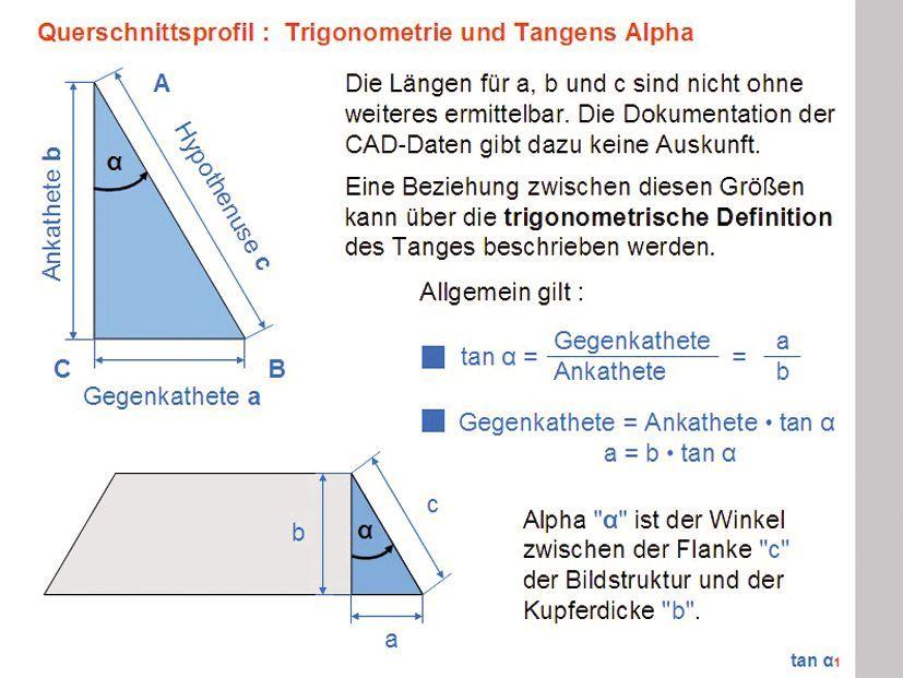 Niedlich Definition Des Bilddiagramms Zeitgenössisch - Der ...