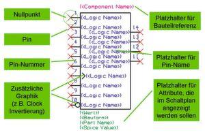 Seite 2: Schaltplan-Symbole und Pin-Informationen