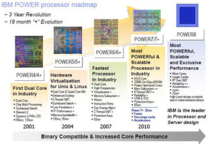 Roadmap der Power-Chips von IBM; Bild: IBM