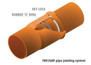 How to Strengthen Plastic Pipes with Polyester/Epoxy Resins