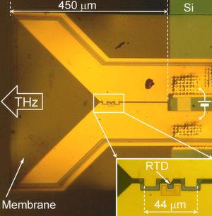 Millionstel-Millimeter-Arbeit: Die Doppel-Barriere-Struktur sorgt mithilfe eines quantenmechanischen Effektes dafür, dass elektrische Schwingungen in einem Terahertz-Oszillator nicht abklingen