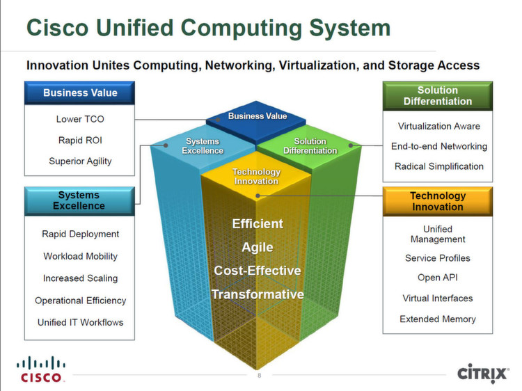 Umfang des Cisco Unified Computing System, UCS.