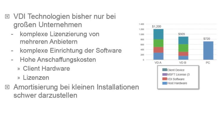 Abbildung 6 Virtuelle Desktops Haben Laut Jochen Polster Eine Viel