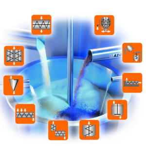 Feeding in the right way: Depending on the mixer principle, AZO offers a wide range of solutions.