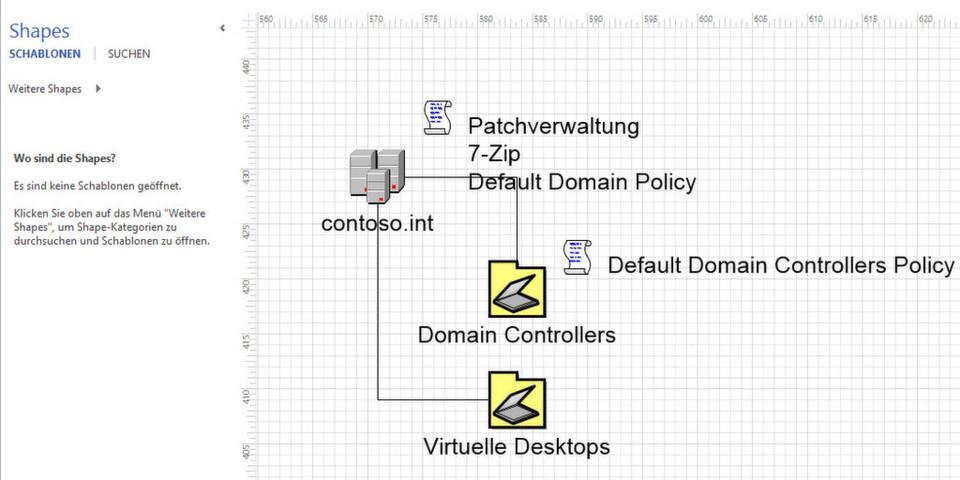 Das Active Directory Detailliert Im Blick