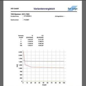MM MaschinenMarkt   Vogel Business Media