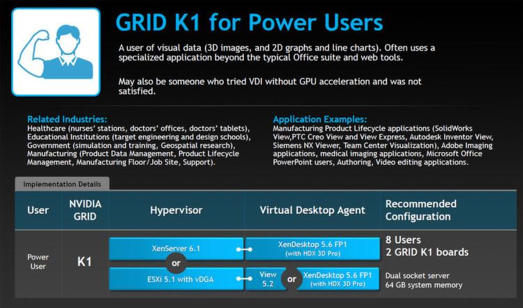 Mit K1 adressiert Nvidia den Power-User