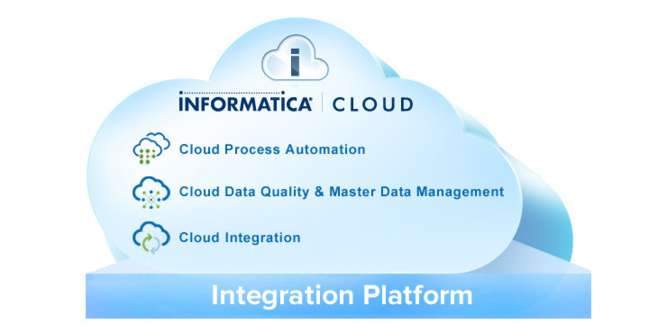 Integration Platform as A Service (iPaaS): Informatica Cloud Summer 2013 Release mit neuen Möglichkeiten der cloud-basierten Integration.