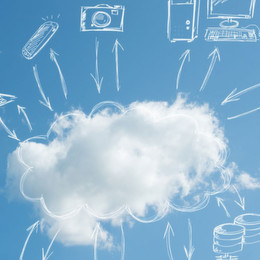 Disaster Recovery mithilfe der Cloud