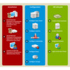 Starkes Team: Enterprise Virtualization 3.3 und Cloud Infrastructure 4.0 von Red Hat