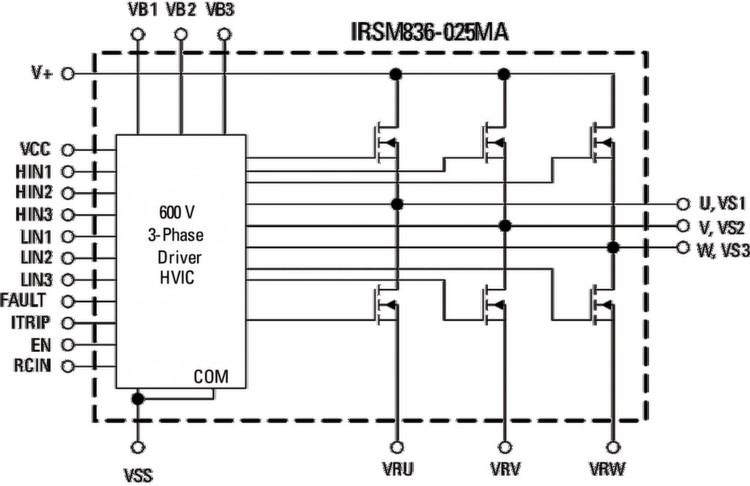 Bild 2: Aufbau und elektrischer Schaltplan eines µIPM IRSM836-035MA.