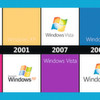 Windows XP: Das Ende naht