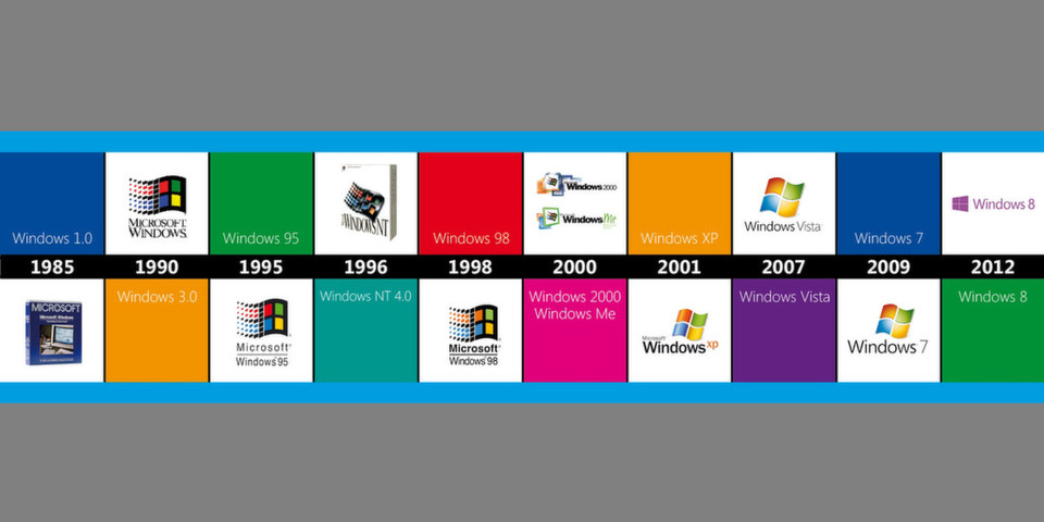 Alle Windows-Versionen seit 1985