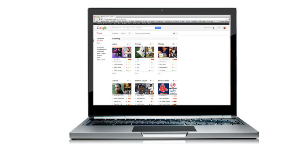 Google startet zum End-of-Life von Windows eine Chromebook-Aktion.