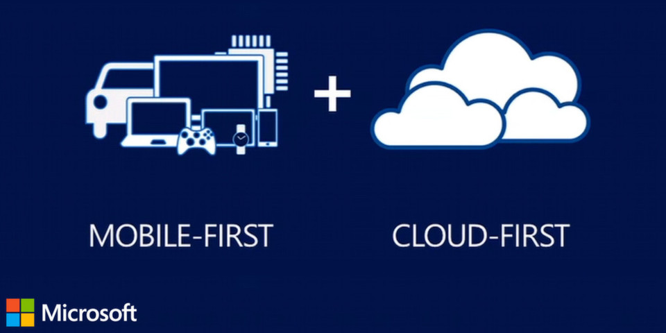 "Auf der TechEd North America 2014 in Houston, Texas, stellte Microsoft seine ""Mobile first, Cloud first""-Strategie vor."
