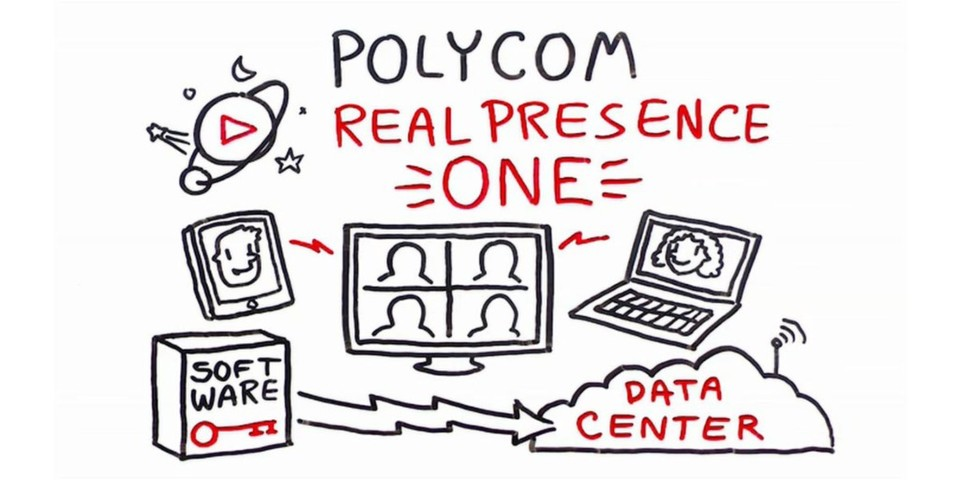 Polycom Realpresence One umfasst die Software und Services der Realpresence-Plattform für Video, Voice und Content Collaboration.