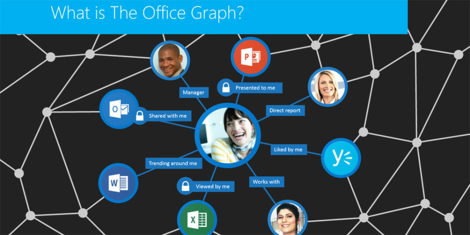 Office Graph erleichtert das Auffinden relevanter Informationen in Office 365-Umgebungen.