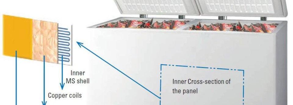 Cross-section of a freezer depicting use of phase change materials (PCMs)