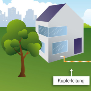 So funktioniert VDSL2-Vectoring
