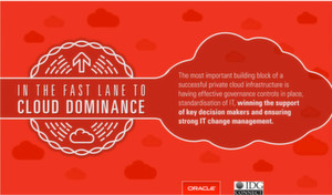 "Aussage im Report: ""In The Fast Lane to Cloud Dominance"""
