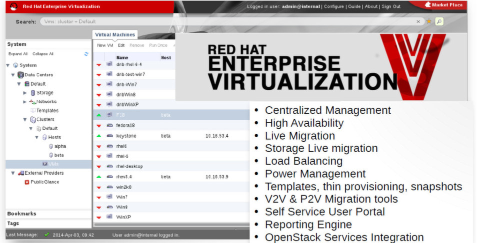 Red Hat Enterprise Virtualization auf Version 3.5 aktualisiert