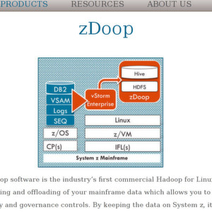 Zdoop ist Veristorms Hadoop-Solution für System z