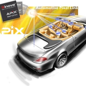 Automotive Pixel Link in Mikrocontroller integriert