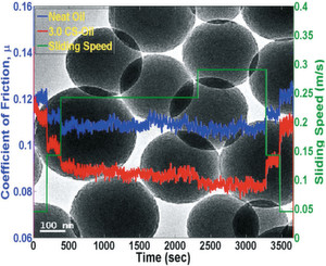 This image taken with an electron microscope shows that tiny carbon spheres added to motor oil reduce friction and wear typically seen in engines by as much as 25 percent, suggesting a similar enhancement in fuel economy. Purdue researchers also have shown how to potentially mass-produce the spheres.