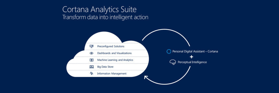 Die Cortana Analytics Suite harmoniert mit Cortana, Microsofts digitalem persönlichen Assistenten von Windows 10.