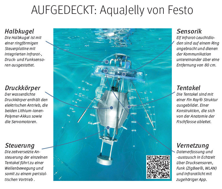 Die AquaJellies von Festo sind künstliche, autonome Quallen mit ...
