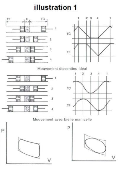 construire moteur stirling maison  u2013 ventana blog