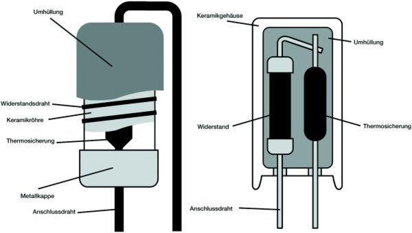 bild 4 aufbau drahtgewickelter widerst nde mit integriertem bertemperaturschutz. Black Bedroom Furniture Sets. Home Design Ideas