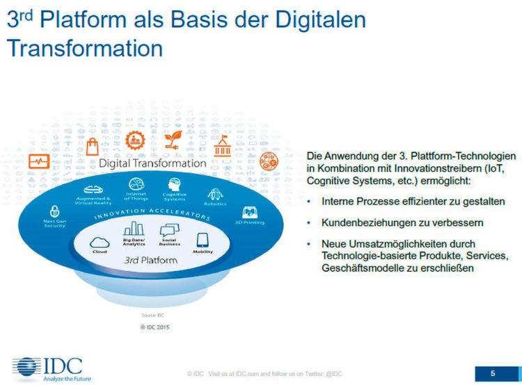 Die sogenannte 3. Plattform dient als Basis der Digitalen Transformation. Zu den Innovationstreibern gehören Cloud, Big