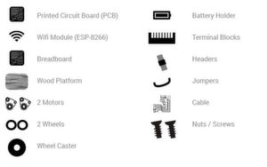 Angekündigte Bestandteile des ersten Thimble-Maker-Kits.