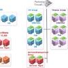 Mikro-Segmentierung des Datacenter