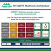 Sichere Virtualisierungslösung für 64-Bit-Plattformen