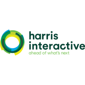 Harris Interactive AG